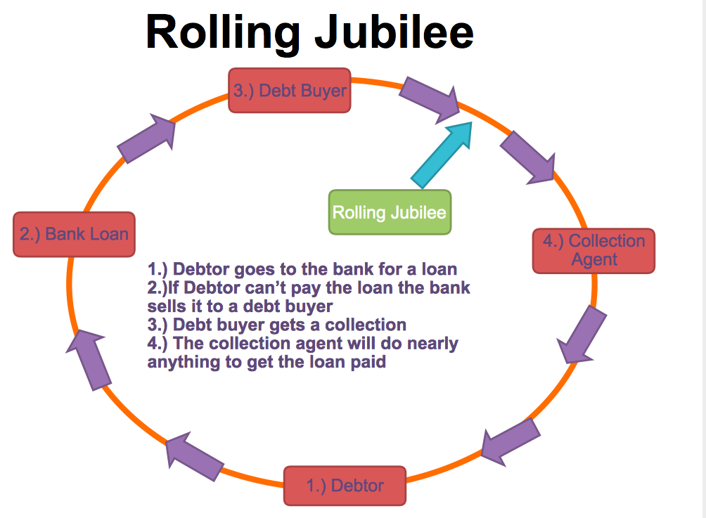 Debt cycle CREDIT: Irati Egorho Diez and Zola Ross Gray, ages 10